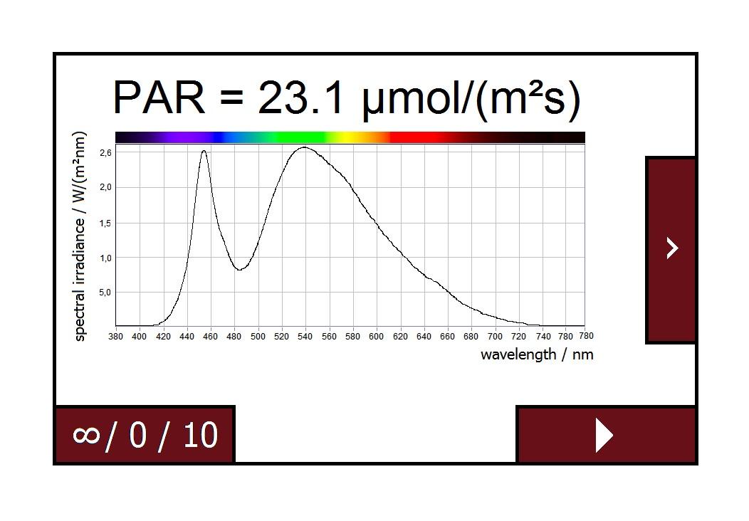 Measurement of PAR - micromol - Photosynthesis