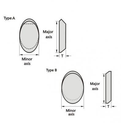 Custom Elliptical Substrates AB