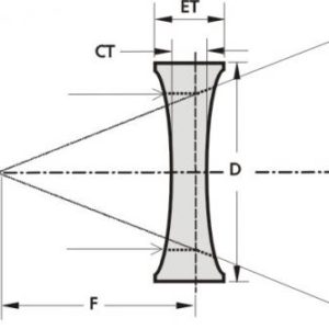Bi-Concave Lenses