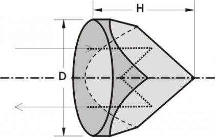 Custom Corner Cubes
