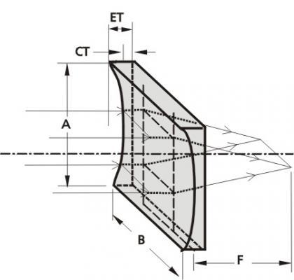 Custom Cylindrical Plano Convex Lens