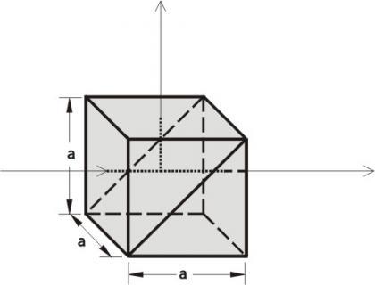 Custom non polarising cube beam