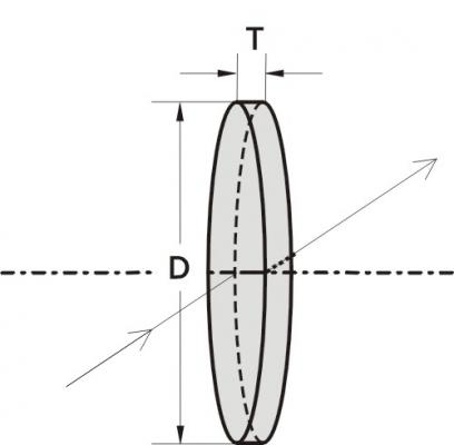 Custom round laser windows