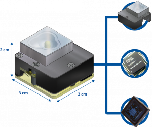 Neospectra Micro 3d-graphic_graphic