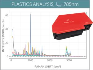 plastic analysys raman 785 wasatch photonics